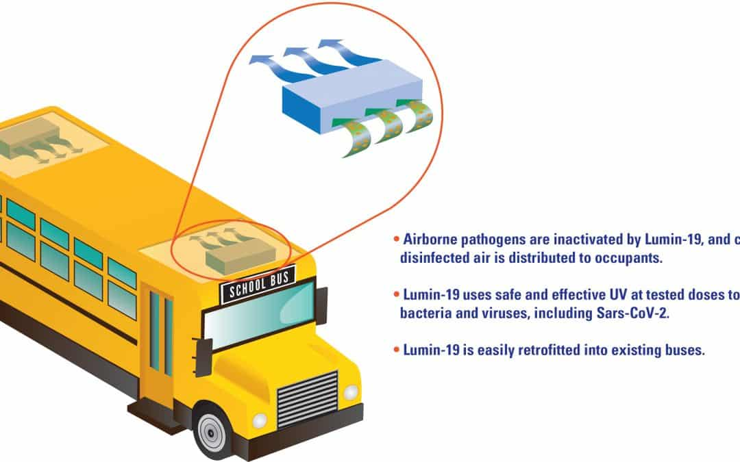 Indy-based Lumin-Air introduces ultraviolet solution to eliminate COVID-19 from school buses